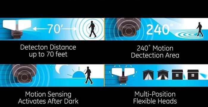 GE Enbrighten Security Lights have large detection ranges for ultimate coverage.