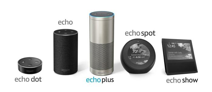 Amazon-Alexa-Echo-product-family