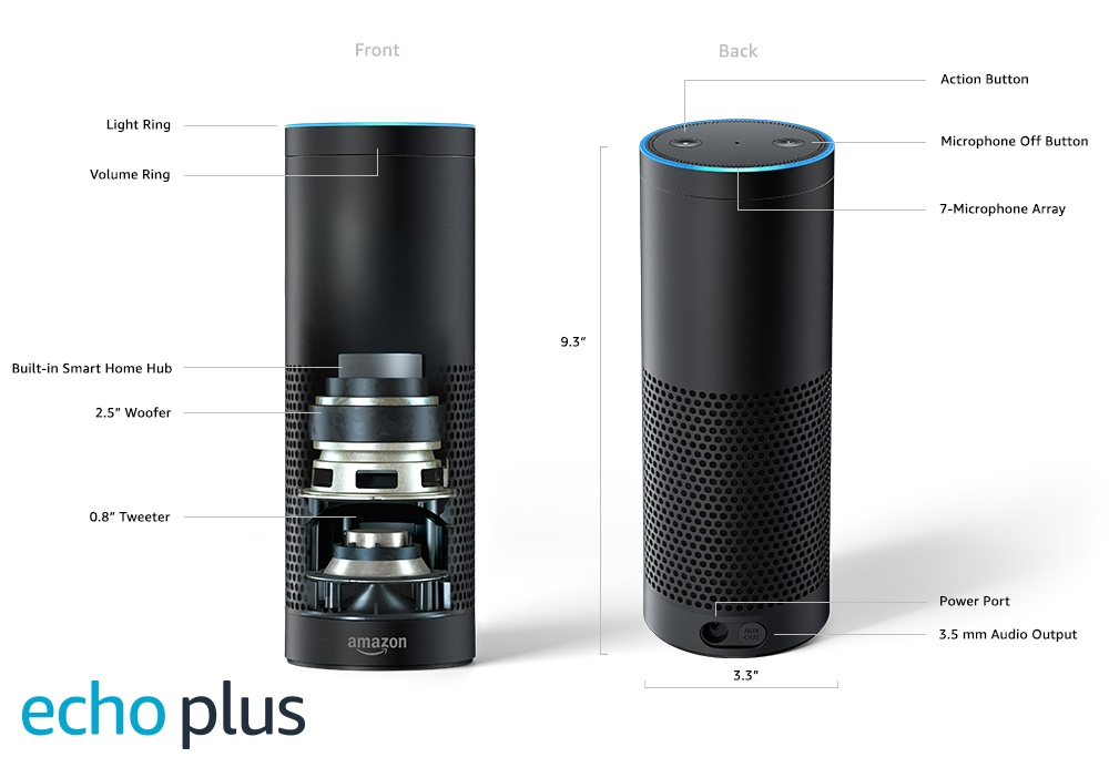 What You Need to Know About the Amazon Echo Plus and ZigBee