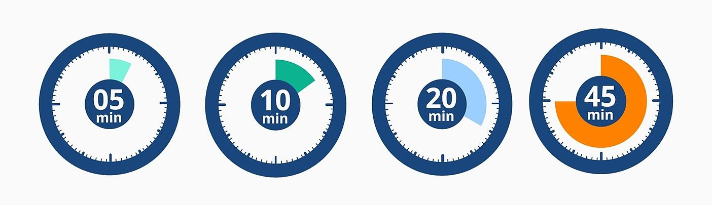 4 Set a timer at any increment that you want-154199-edited.jpg