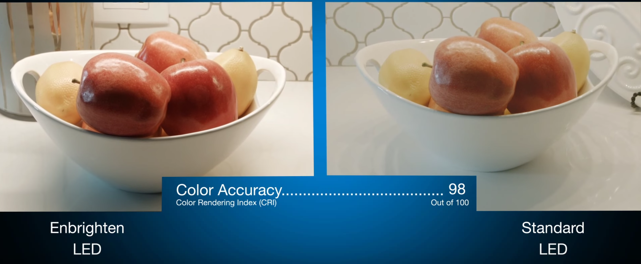An example of high saturation and high CRI. Enbrighten LEDs vs standard LEDs