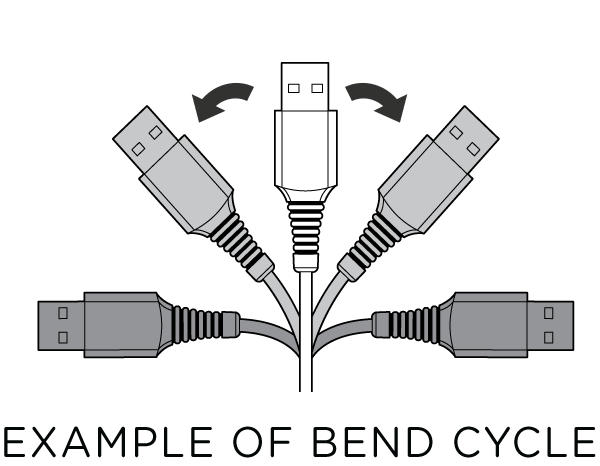 bend-cycle-example