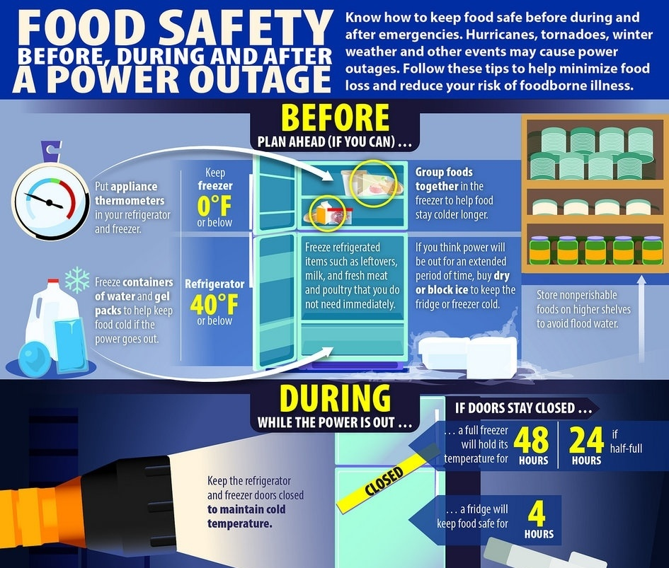 food-safety-power-outage-066615-edited.jpg