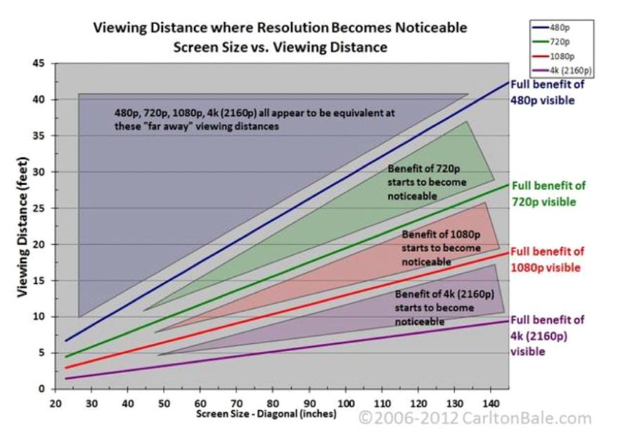 4k-tv-viewing